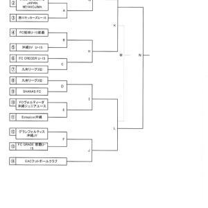 組合せ OFA第15回沖縄県クラブユース(U-15)サッカー選手権大会