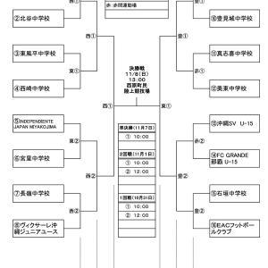 組合せ SYM・大和工業カップ OFA第54回沖縄県U-15サッカー選手権大会