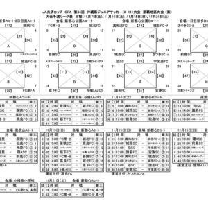 対戦表 JA共済カップ那覇地区大会 11/7.14.15.21