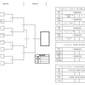準々決勝・準決勝 OFA第16回沖縄県クラブユース(U-14)サッカー大会
