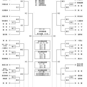 対戦表 沖縄県高校新人体育大会サッカー競技大会(男女9