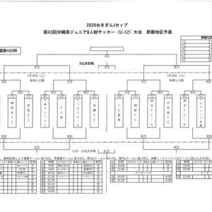 対戦表(変更版)おきぎんJカップ那覇地区大会