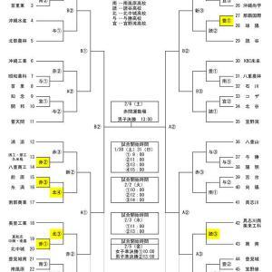 対戦表(変更版) 沖縄県高校新人体育大会サッカー競技大会(男女)