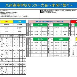 結果速報 九州高等学校サッカー大会~未来に繋ぐ~