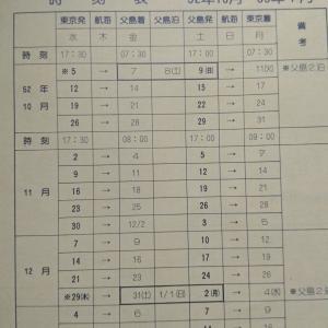 昭和52年の時刻表