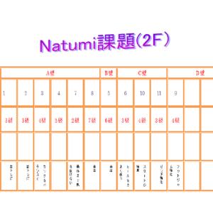 natumi課題をクリアーで粗品