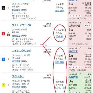 阪神牝馬ステークス、ラッキーライラックは磐石の馬なのか!
