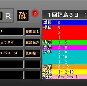 第17回福島牝馬ステークス・検討