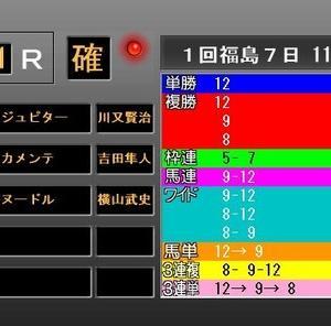 第68回京都新聞杯・検討