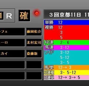 第87回東京優駿(日本ダービー)・検討