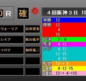 第56回七夕賞・検討