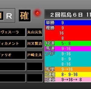 2020新潟日報賞・検討