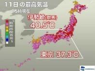 雑感・・・今年初の40℃超