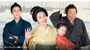 第81回桜花賞・検討