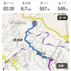 藻岩山への冬山登山・旭山記念公園コース