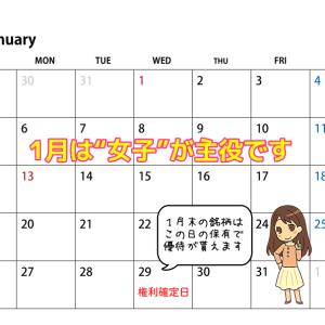 1月の株主優待は女子が主役!インスタ映えNO.1の返礼品?