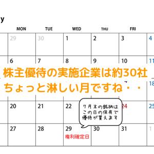 """7月の株主優待! JMホールディングスの""""多すぎる肉塊""""が話題"""