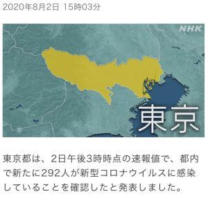 東京都 新たに292人の感染確認 新型コロナ(200802)