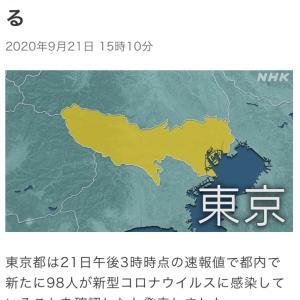 東京都 新たに98人の感染確認 新型コロナ(200912)