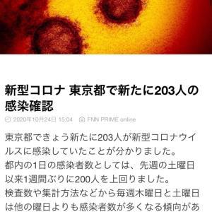 東京都 新たに203人の感染確認 新型コロナ(201024)