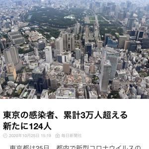 東京都 新たに124人の感染確認 新型コロナ(201025)