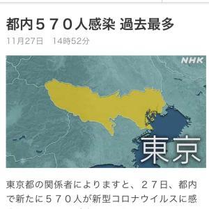 東京都 新たに570人感染確認  新型コロナ(201127)