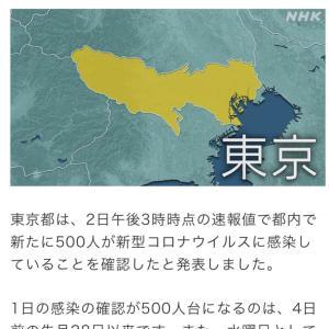 東京都 新たに500人の感染確認 新型コロナ(201202)