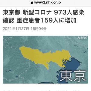 東京都 新たに973人の感染確認 新型コロナ(210127)