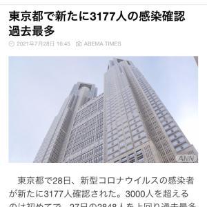 東京都 新たに3177人の感染確認 新型コロナ(210728)