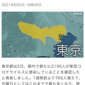 東京都 新たに2195人の感染確認 新型コロナ(210802)