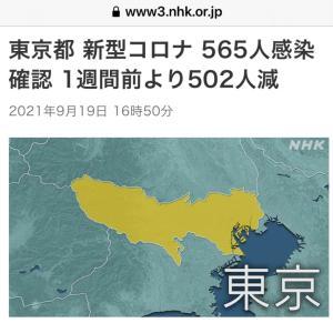 東京都 新たに565人感染確認  新型コロナ(210919)