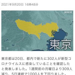 東京都 新たに302人の感染確認 新型コロナ(210920)
