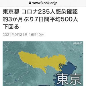東京都 新たに235人感染確認  新型コロナ(210924)
