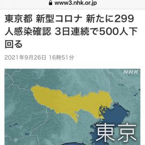 東京都 新たに299人の感染確認 新型コロナ(210926)