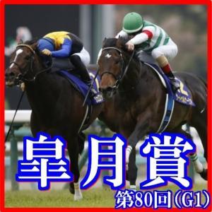 【皐月賞(G1)】(2020日刊馬番コンピ指数分析篇)
