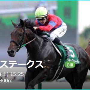 【札幌2歳S(G3)】(2020ラップ分析篇)
