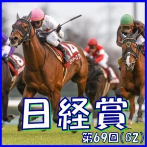 【日経賞(G2)】(2021日刊馬番コンピ指数分析篇)