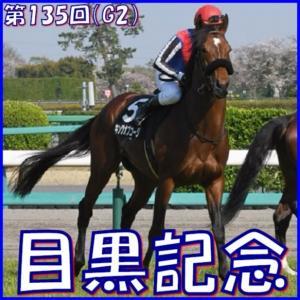 【目黒記念(G2)】(2021日刊馬番コンピ指数分析篇)