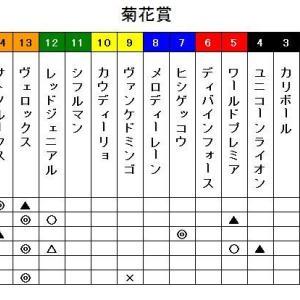 鉄スポ2109 菊花賞