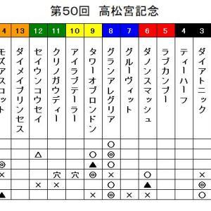 鉄スポ2020 高松宮記念