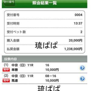 高松宮記念の結果