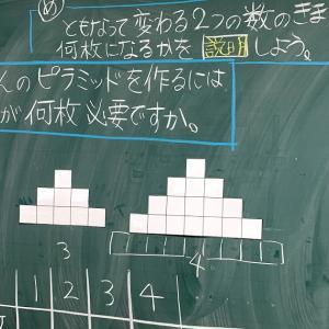 少人数学級で、協働的に表現力や思考力を身に付けさせる 〜2つの学校の飛込授業より〜