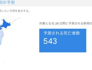 【COVID-19】 Google AIが推測する28日後。