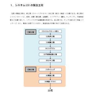 【第2版】 1.システムLSIの製造工程
