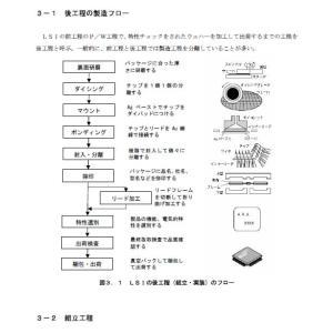 【第2版】 3.LSI製造の後工程(組た立て・検査)