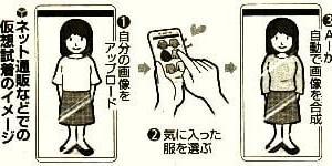 自分の写真で立体的仮想試着が可能!?