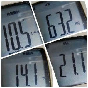 このままいけば、体組計の数値がヤバ過ぎます・・・