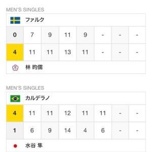卓球グランドファイナル男子シングルス1回戦 カルデラノ4vs1水谷隼 グランドファイナル2019