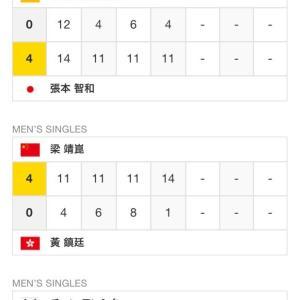 卓球グランドファイナル男子シングルス1回戦 フランツィスカ0vs4張本智和。