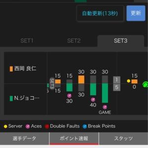 テニス全豪OP5日目。男女シングルス3回戦。西岡良仁・大坂なおみ3回戦敗退。女子ダブルス2組だけ残ってる!